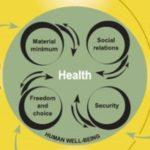 Group logo of TWG 9 – ES & Public health